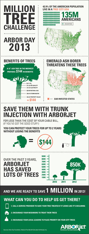 save trees information